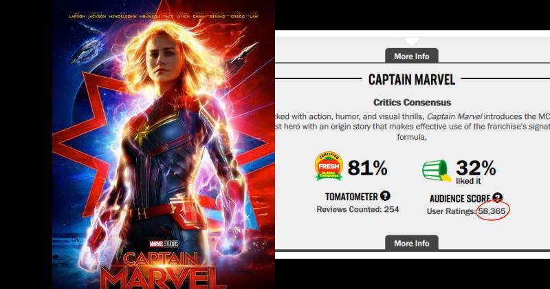 Rotten Tomatoes Captain Marvel